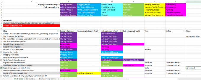Content Idea Spreadsheet