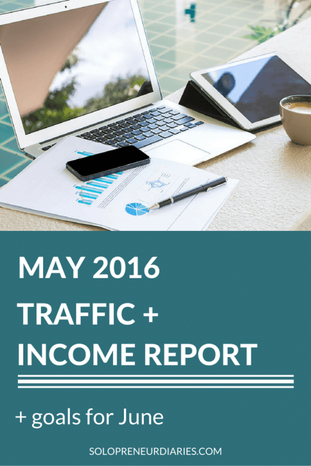 Welcome to the third traffic report for Solopreneur Diaries. I share these reports to hold myself accountable and to let readers see behind the scenes.