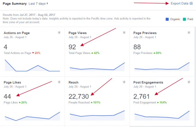Facebook Insights screenshot