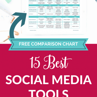 15 Best Social Media Automation Tools for Solopreneurs