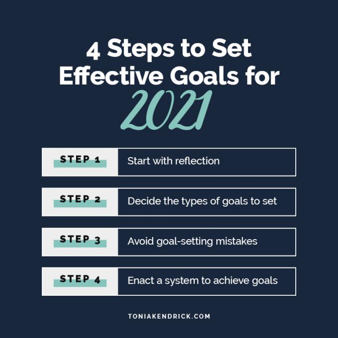 4 Steps to Set Effective Goals for 2021