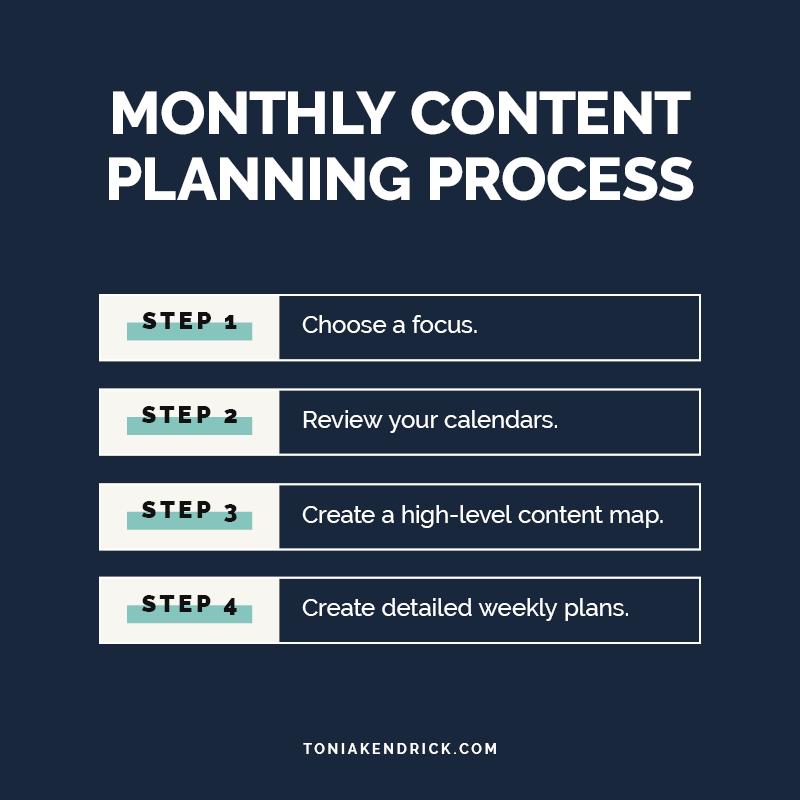 4 content process steps